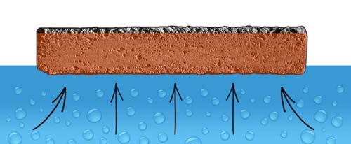 beton impregneermiddel werking, hydrablock pro, beton waterdicht maken, beton waterafstotend, beton waterdicht, beton impregneermiddel, beton waterkering, optrekkend vocht, opstijgend vocht