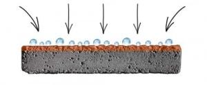 beton impregneermiddel werking, terraseal pro, beton waterafstotend, beton waterdicht, beton impregneermiddel, waterafstotend, impregneren, terraseal